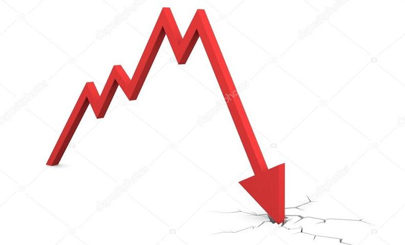 La actividad económica bajó 1,6 % en agosto
