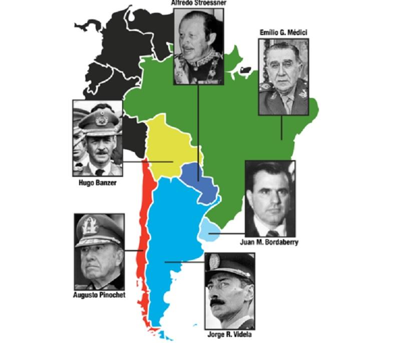Sudamérica bajo las alas del imperialismo
