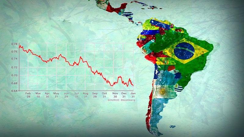 La crisis de Brasil y el fin de ciclo económico ...