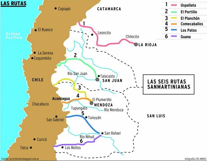 San Martín y el Cruce de los Andes: la mayor hazaña militar argentina