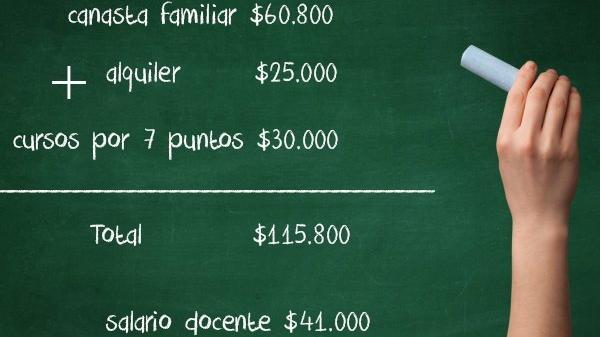 Comprar puntaje o llegar a fin de mes, el dilema de miles de docentes